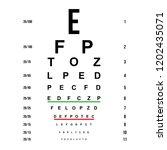 vector eye test chart.... | Shutterstock .eps vector #1202435071
