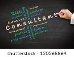 consultant concept ideas and... | Shutterstock . vector #120268864