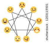 enneagram  personality types... | Shutterstock .eps vector #1203115501