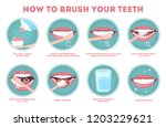 How To Brush Your Teeth Step B...