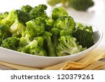 Steamed Broccoli In A Bowl...