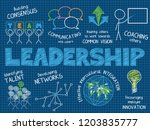 leadership vector sketch notes... | Shutterstock .eps vector #1203835777