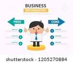 businessman cartoon compare... | Shutterstock .eps vector #1205270884