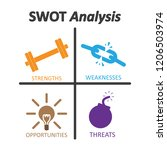 swot analysis table template... | Shutterstock .eps vector #1206503974