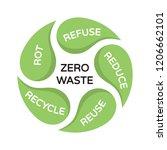 vector zero waste background... | Shutterstock .eps vector #1206662101