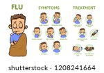cold and flu symptoms and... | Shutterstock .eps vector #1208241664