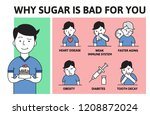 deadly sugar addiction. why... | Shutterstock .eps vector #1208872024