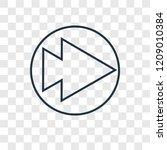 right arrow concept vector...