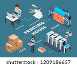 printing house industry.... | Shutterstock .eps vector #1209186637