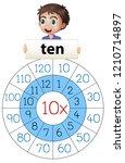 boy on nine multiple table... | Shutterstock .eps vector #1210714897