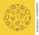 bacteria vector round virology...   Shutterstock .eps vector #1210869397