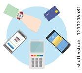 various ways of cashless payment | Shutterstock .eps vector #1211216581