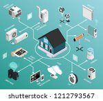 smart home climate isometric... | Shutterstock .eps vector #1212793567