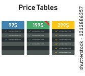 price tables for web sites or...