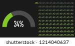 set of semicircle percentage...