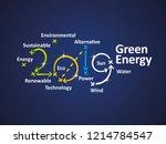 green energy 2019 word cloud... | Shutterstock .eps vector #1214784547