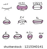cartoon style lip sync mouth... | Shutterstock .eps vector #1215340141
