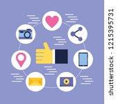 social media digital | Shutterstock .eps vector #1215395731