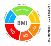 bmi or body mass index dial... | Shutterstock .eps vector #1215565054