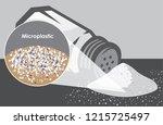 micro plastics   ocean is... | Shutterstock .eps vector #1215725497