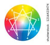 enneagram of personality.... | Shutterstock .eps vector #1216423474
