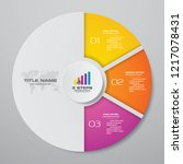 abstract 3 steps cycle chart...   Shutterstock .eps vector #1217078431