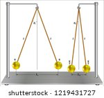 coulomb's law experiment  | Shutterstock .eps vector #1219431727