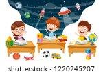 vector illustration of student... | Shutterstock .eps vector #1220245207