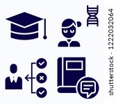 simple set of 4 icons related...   Shutterstock .eps vector #1222032064
