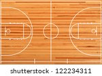 Basketball Court  Parquet