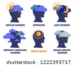 set of mental states... | Shutterstock .eps vector #1222393717