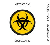 biohazard. symbol of biological ...   Shutterstock .eps vector #1223078797