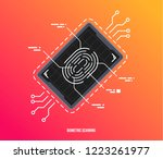 finger scan in futuristic style.... | Shutterstock .eps vector #1223261977