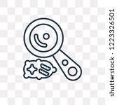 microbiology vector outline... | Shutterstock .eps vector #1223326501