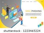 mail phishing landing page... | Shutterstock .eps vector #1223465224
