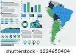 detailed south america map with ... | Shutterstock .eps vector #1224650404