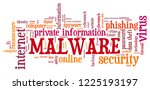malware cyber security text  ... | Shutterstock . vector #1225193197