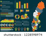 detailed sweden map with... | Shutterstock .eps vector #1228598974