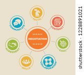 negotiation. concept with icons ... | Shutterstock . vector #1228891021
