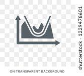 standard   poor's 500 stock...   Shutterstock .eps vector #1229478601