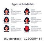types of headaches. set of... | Shutterstock .eps vector #1230059464