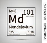 mendelevium chemical element...   Shutterstock .eps vector #1231261447
