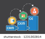 crm process to ce concept...   Shutterstock .eps vector #1231302814