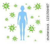 spread of viruses. man... | Shutterstock .eps vector #1231506487