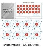 metallic bonding vector... | Shutterstock .eps vector #1231873981