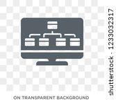 relational database management... | Shutterstock .eps vector #1233032317