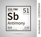 antimony chemical element with... | Shutterstock . vector #1233059644