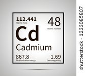cadmium chemical element with... | Shutterstock . vector #1233085807