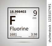 fluorine chemical element with... | Shutterstock . vector #1233107491