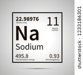 sodium chemical element with... | Shutterstock . vector #1233186301